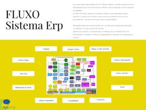 SYSTIMA EDUCACAO - Fluxo Sistema ERP