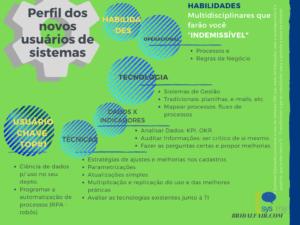SYSTIMA EDUCACAO - O CHA dos Usuários Chave