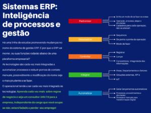 SYSTIMA EDUCACAO - Sistemas ERP para que serve