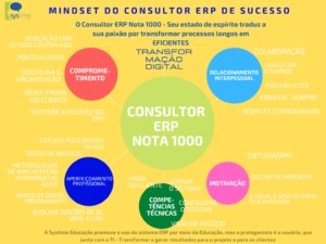 SYSTIMA EDUCACAO O CHÁ do Consultor Nota 1000 em 2021