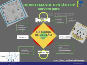 SYSTIMA EDUCACAO SISTEMAS DE GESTÃO ERP Os ERP servem para
